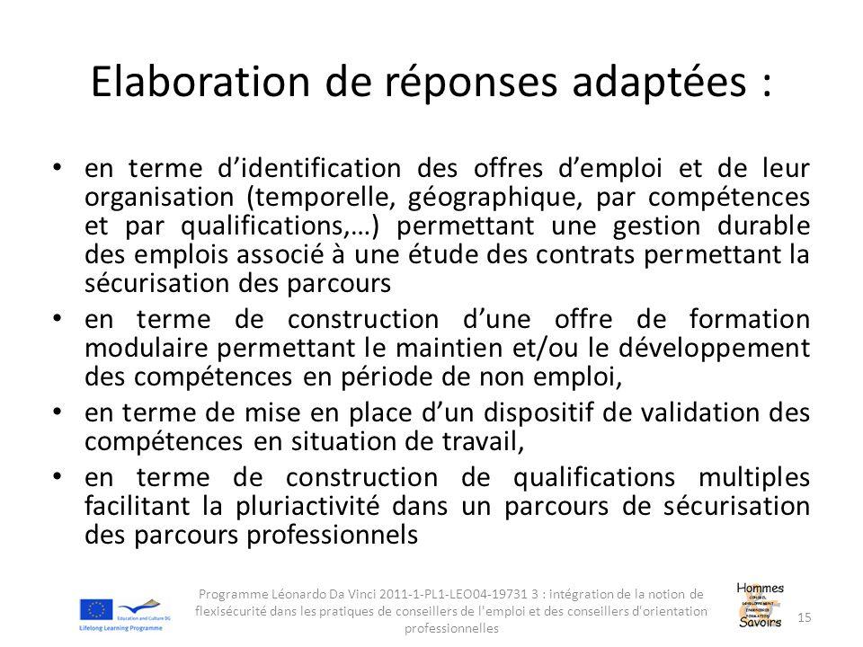 Elaboration de réponses adaptées : en terme d'identification des offres d'emploi et de leur organisation (temporelle, géographique, par compétences et