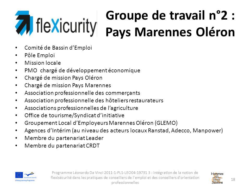 Groupe de travail n°2 : Pays Marennes Oléron Comité de Bassin d'Emploi Pôle Emploi Mission locale PMO chargé de développement économique Chargé de mis