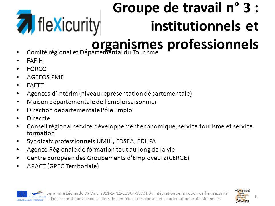 Groupe de travail n° 3 : institutionnels et organismes professionnels Comité régional et Départemental du Tourisme FAFIH FORCO AGEFOS PME FAFTT Agence