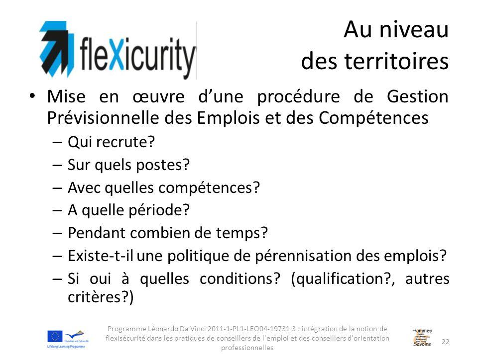 Au niveau des territoires Mise en œuvre d'une procédure de Gestion Prévisionnelle des Emplois et des Compétences – Qui recrute? – Sur quels postes? –
