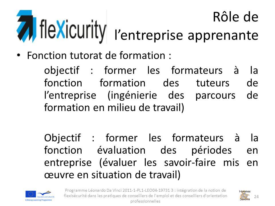Rôle de l'entreprise apprenante Fonction tutorat de formation : objectif : former les formateurs à la fonction formation des tuteurs de l'entreprise (