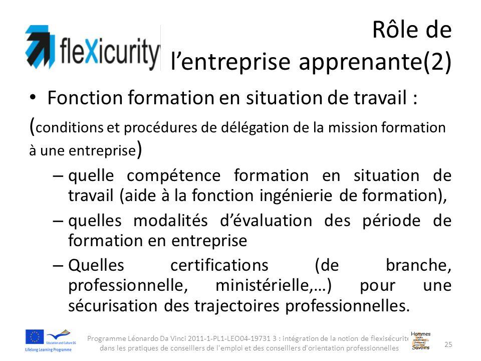 Rôle de l'entreprise apprenante(2) Fonction formation en situation de travail : ( conditions et procédures de délégation de la mission formation à une