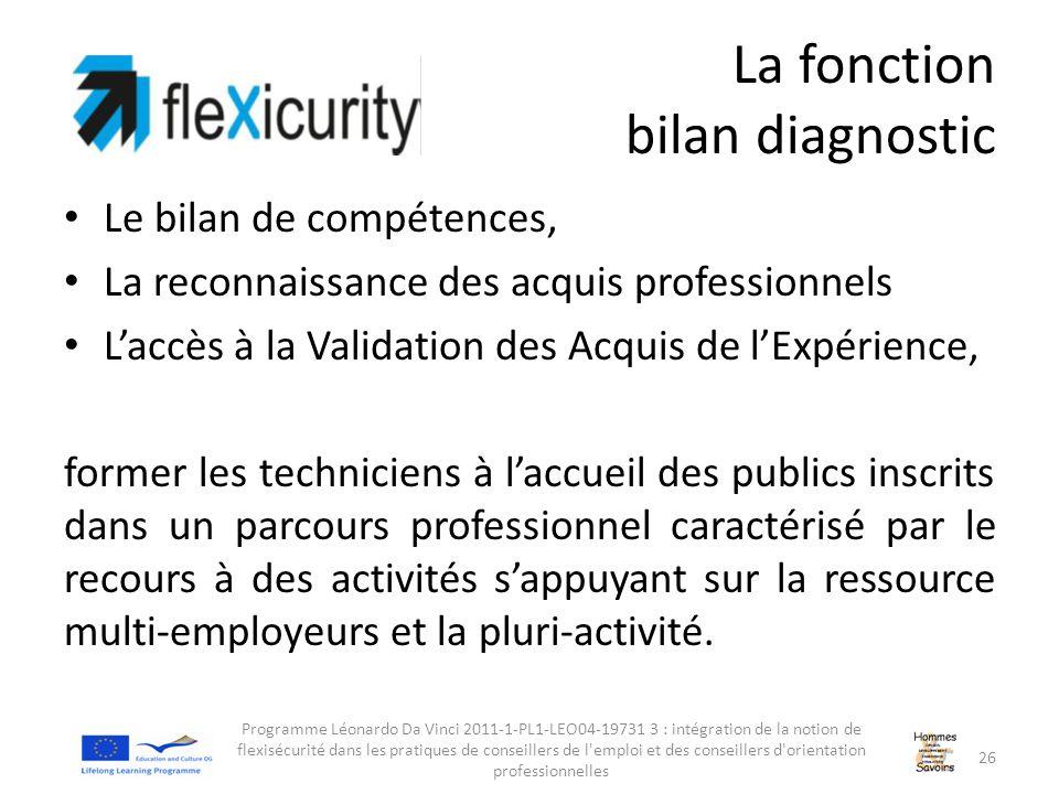 La fonction bilan diagnostic Le bilan de compétences, La reconnaissance des acquis professionnels L'accès à la Validation des Acquis de l'Expérience,