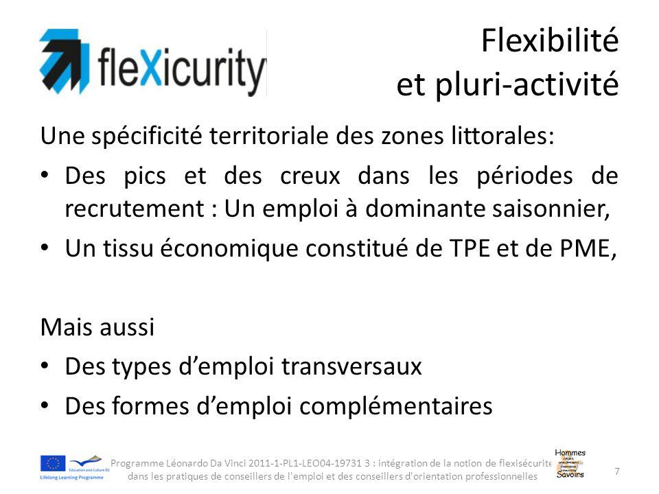 Flexibilité et pluri-activité Une spécificité territoriale des zones littorales: Des pics et des creux dans les périodes de recrutement : Un emploi à