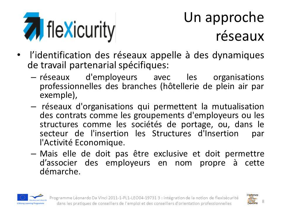 Un approche réseaux l'identification des réseaux appelle à des dynamiques de travail partenarial spécifiques: – réseaux d'employeurs avec les organisa