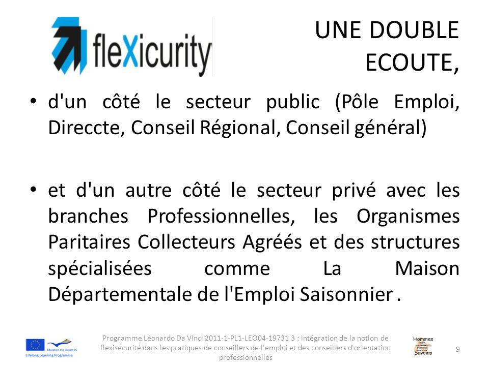 UNE DOUBLE ECOUTE, d'un côté le secteur public (Pôle Emploi, Direccte, Conseil Régional, Conseil général) et d'un autre côté le secteur privé avec les