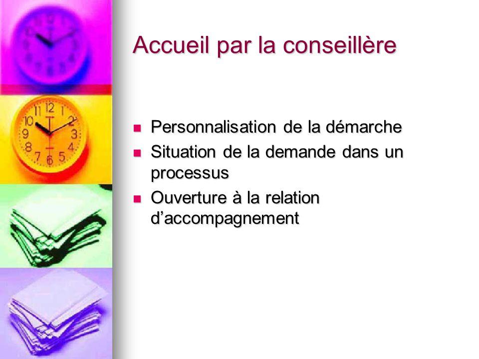 Accueil par la conseillère Personnalisation de la démarche Personnalisation de la démarche Situation de la demande dans un processus Situation de la demande dans un processus Ouverture à la relation d'accompagnement Ouverture à la relation d'accompagnement
