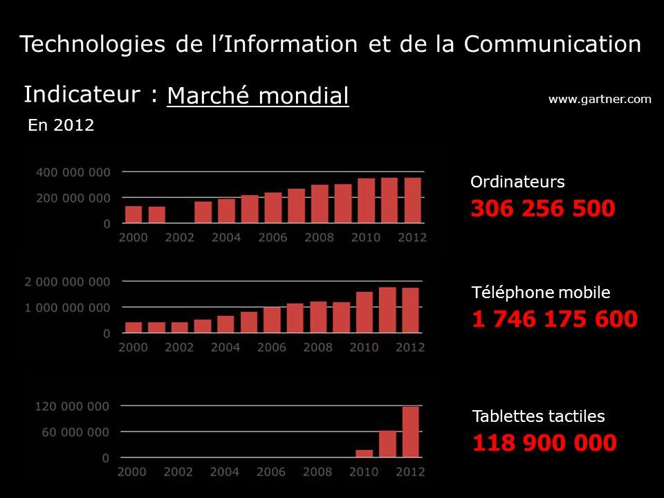 Marché mondial En 2012 Tablettes tactiles 118 900 000 Ordinateurs 306 256 500 www.gartner.com Téléphone mobile 1 746 175 600 Technologies de l'Informa