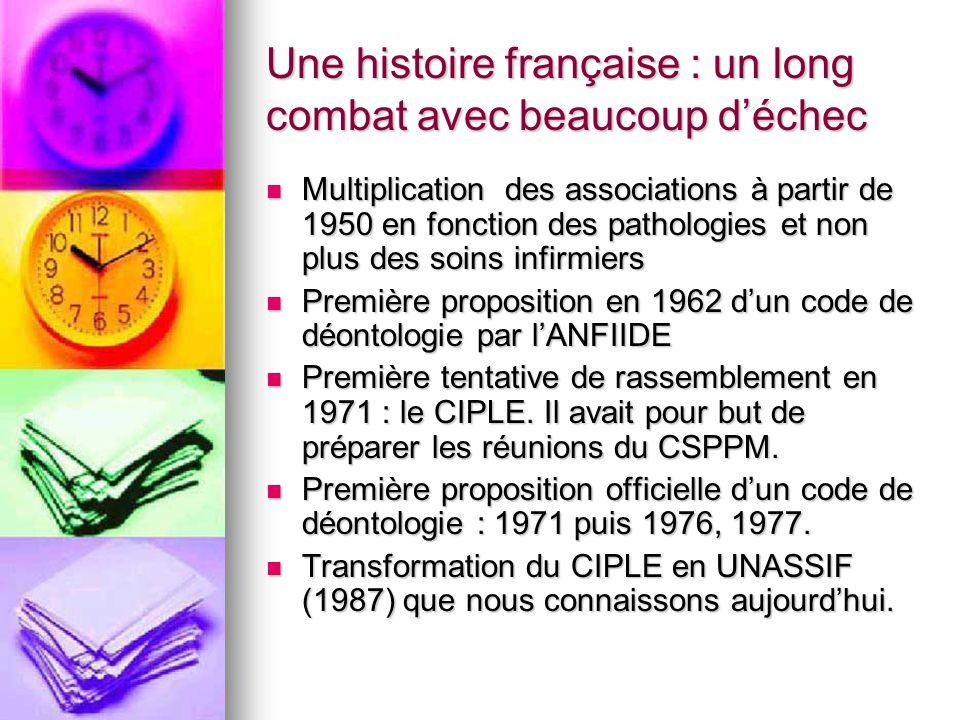 Une histoire française : un long combat avec beaucoup d'échec Multiplication des associations à partir de 1950 en fonction des pathologies et non plus