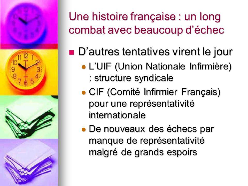 Une histoire française : un long combat avec beaucoup d'échec D'autres tentatives virent le jour D'autres tentatives virent le jour L'UIF (Union Natio