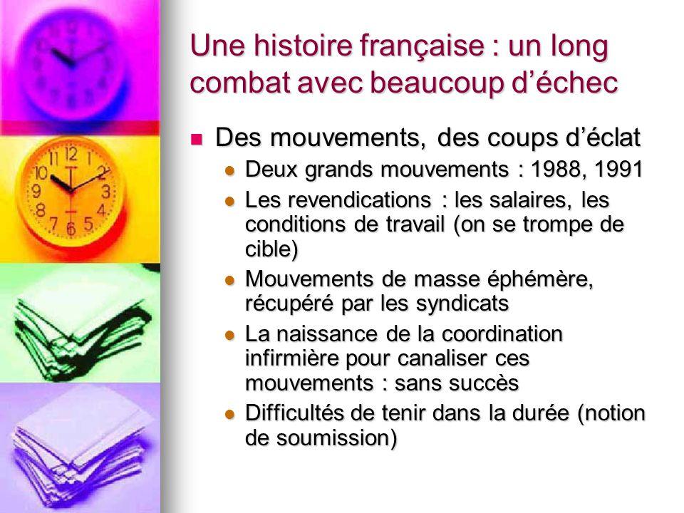Une histoire française : un long combat avec beaucoup d'échec Des mouvements, des coups d'éclat Des mouvements, des coups d'éclat Deux grands mouvemen