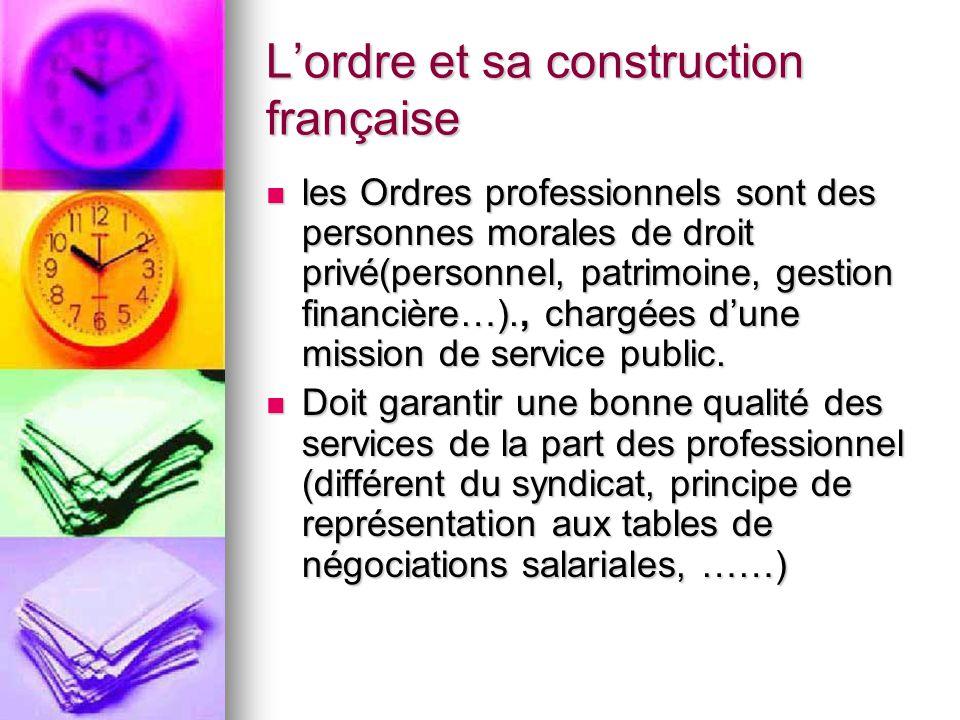L'ordre et sa construction française les Ordres professionnels sont des personnes morales de droit privé(personnel, patrimoine, gestion financière…).,