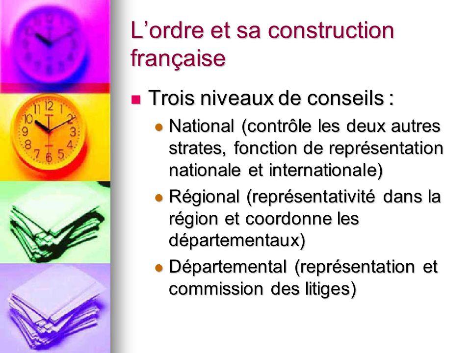 L'ordre et sa construction française Trois niveaux de conseils : Trois niveaux de conseils : National (contrôle les deux autres strates, fonction de r
