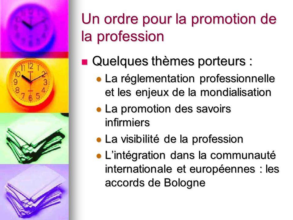 Un ordre pour la promotion de la profession Quelques thèmes porteurs : Quelques thèmes porteurs : La réglementation professionnelle et les enjeux de l