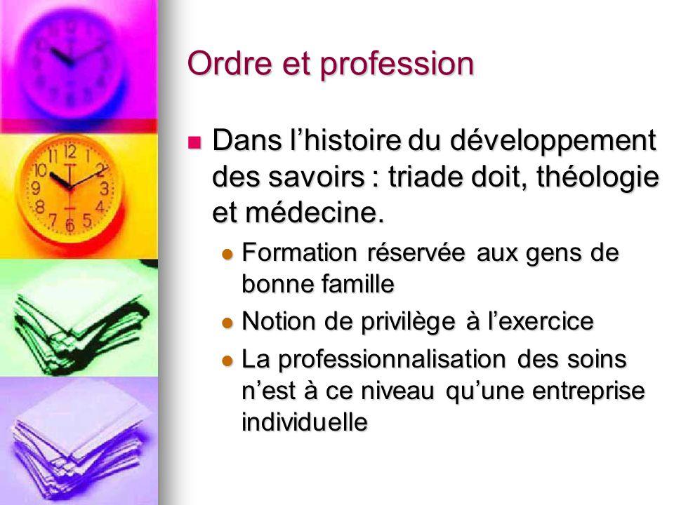Ordre et profession Dans l'histoire du développement des savoirs : triade doit, théologie et médecine. Dans l'histoire du développement des savoirs :
