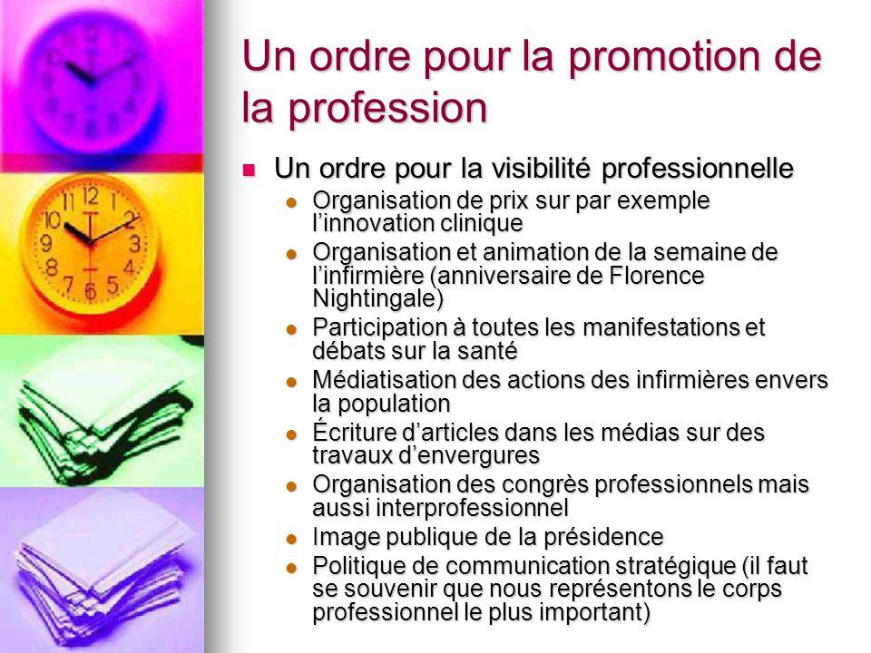 Un ordre pour la promotion de la profession Un ordre pour la visibilité professionnelle Un ordre pour la visibilité professionnelle Organisation de pr