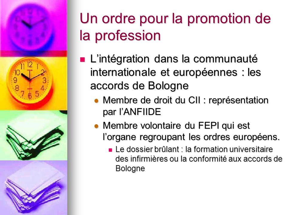 Un ordre pour la promotion de la profession L'intégration dans la communauté internationale et européennes : les accords de Bologne L'intégration dans
