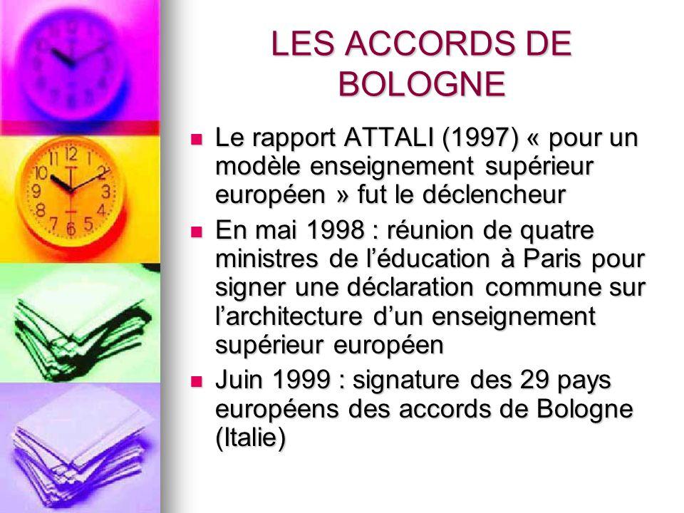 LES ACCORDS DE BOLOGNE Le rapport ATTALI (1997) « pour un modèle enseignement supérieur européen » fut le déclencheur Le rapport ATTALI (1997) « pour