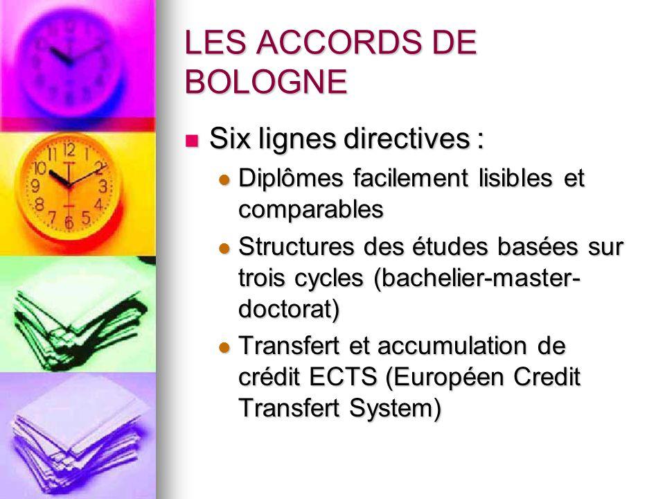 LES ACCORDS DE BOLOGNE Six lignes directives : Six lignes directives : Diplômes facilement lisibles et comparables Diplômes facilement lisibles et com