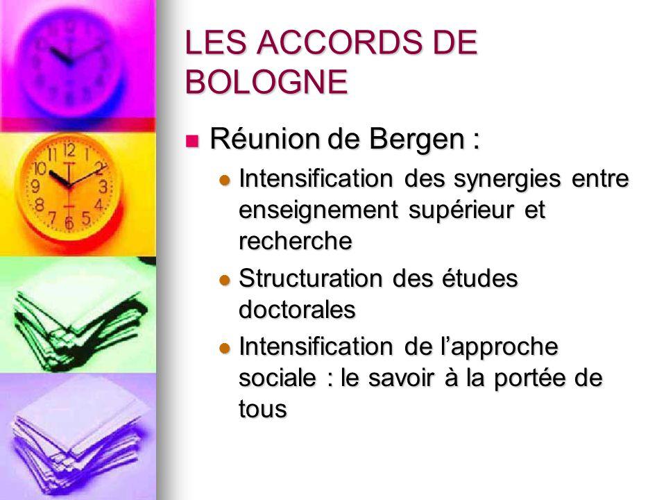 LES ACCORDS DE BOLOGNE Réunion de Bergen : Réunion de Bergen : Intensification des synergies entre enseignement supérieur et recherche Intensification