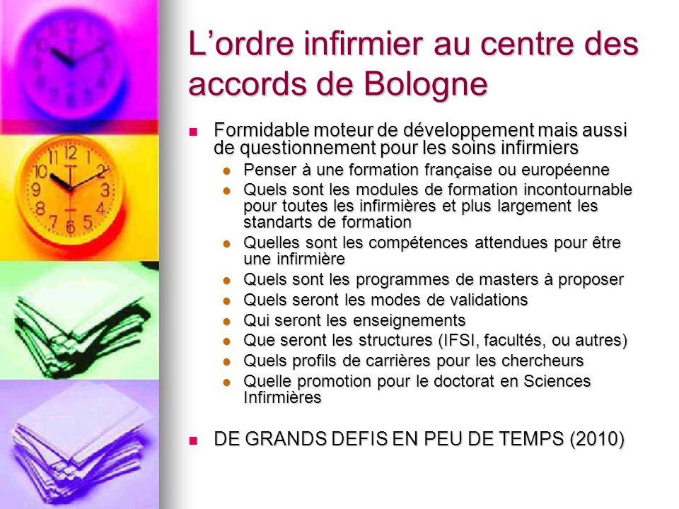 L'ordre infirmier au centre des accords de Bologne Formidable moteur de développement mais aussi de questionnement pour les soins infirmiers Formidabl