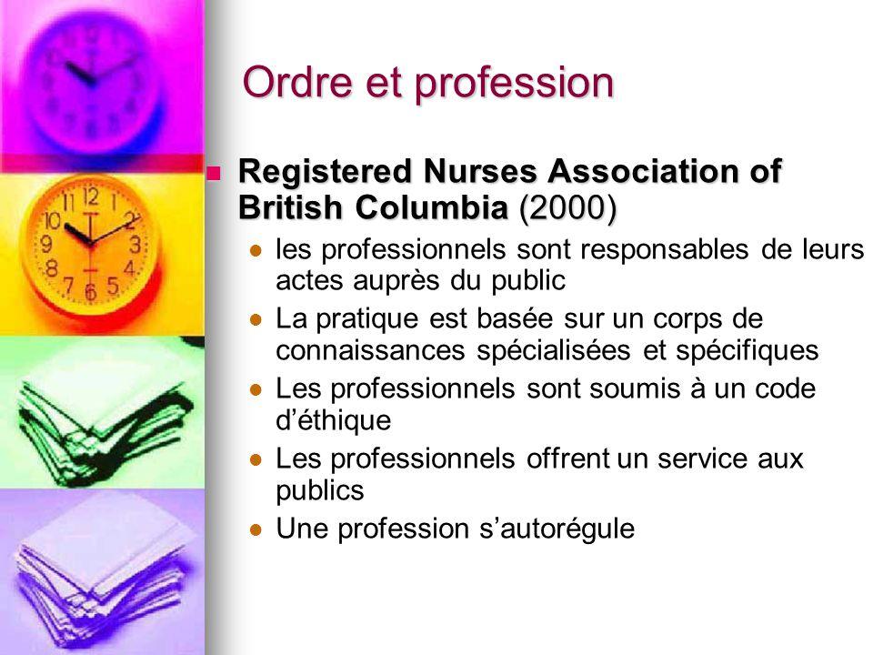 Ordre et profession Registered Nurses Association of British Columbia (2000) Registered Nurses Association of British Columbia (2000) les professionne