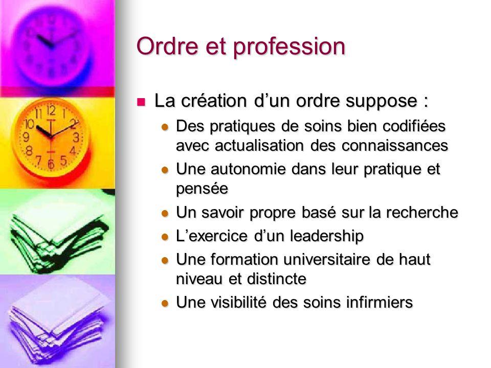 Ordre et profession La création d'un ordre suppose : La création d'un ordre suppose : Des pratiques de soins bien codifiées avec actualisation des con