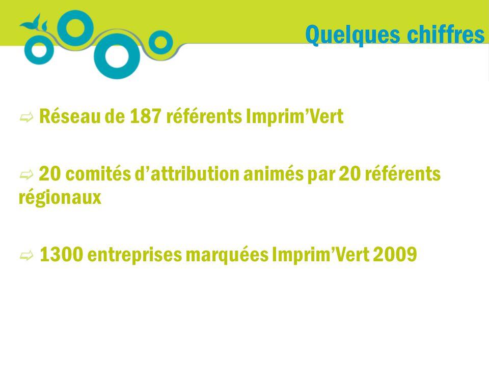 Quelques chiffres  Réseau de 187 référents Imprim'Vert  20 comités d'attribution animés par 20 référents régionaux  1300 entreprises marquées Imprim'Vert 2009
