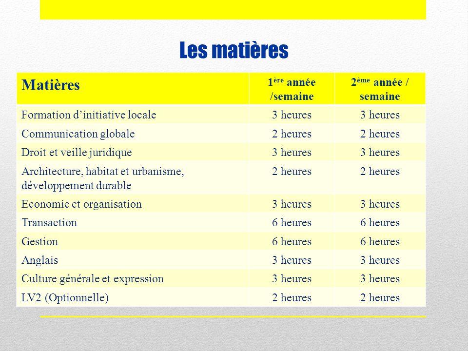 Les matières Matières 1 ère année /semaine 2 ème année / semaine Formation d'initiative locale3 heures Communication globale2 heures Droit et veille j
