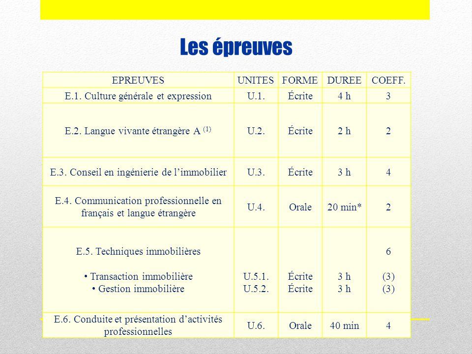 Les épreuves EPREUVESUNITESFORMEDUREECOEFF. E.1. Culture générale et expressionU.1.Écrite4 h3 E.2. Langue vivante étrangère A (1) U.2.Écrite2 h2 E.3.