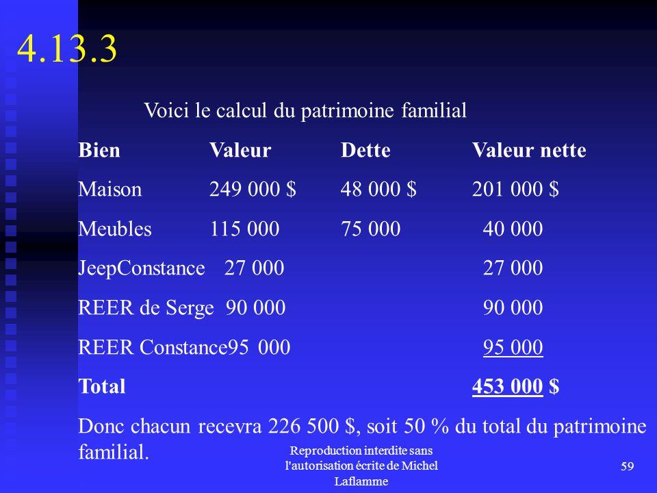 Reproduction interdite sans l'autorisation écrite de Michel Laflamme 59 4.13.3 Voici le calcul du patrimoine familial BienValeurDetteValeur nette Mais