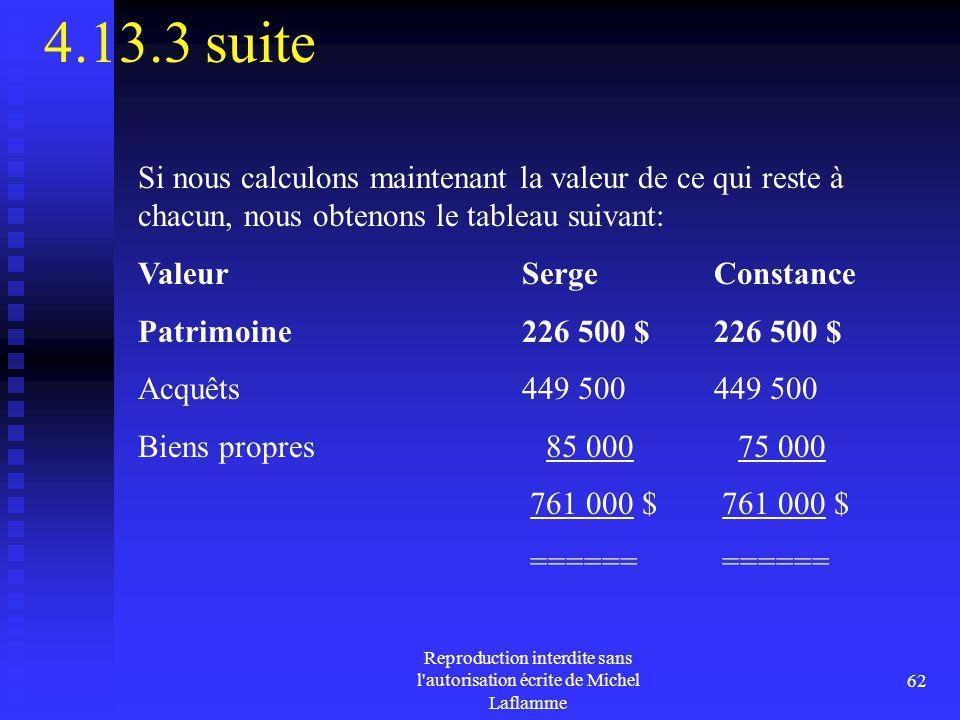 Reproduction interdite sans l'autorisation écrite de Michel Laflamme 62 4.13.3 suite Si nous calculons maintenant la valeur de ce qui reste à chacun,