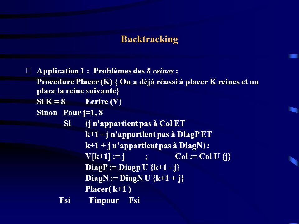 Application 1 : Problèmes des 8 reines : Procedure Placer (K) { On a déjà réussi à placer K reines et on place la reine suivante} Si K = 8Ecrire (V)