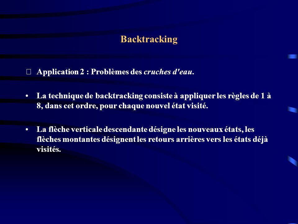 Backtracking Application 2 : Problèmes des cruches d'eau. La technique de backtracking consiste à appliquer les règles de 1 à 8, dans cet ordre, pour