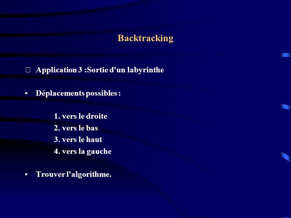 Application 3 :Sortie d'un labyrinthe Déplacements possibles : 1. vers le droite 2. vers le bas 3. vers le haut 4. vers la gauche Trouver l'algorithm