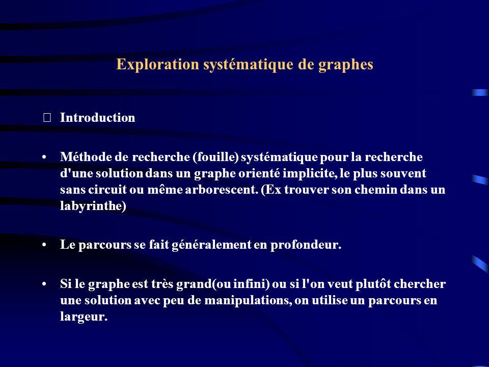 Exploration systématique de graphes Introduction Méthode de recherche (fouille) systématique pour la recherche d'une solution dans un graphe orienté
