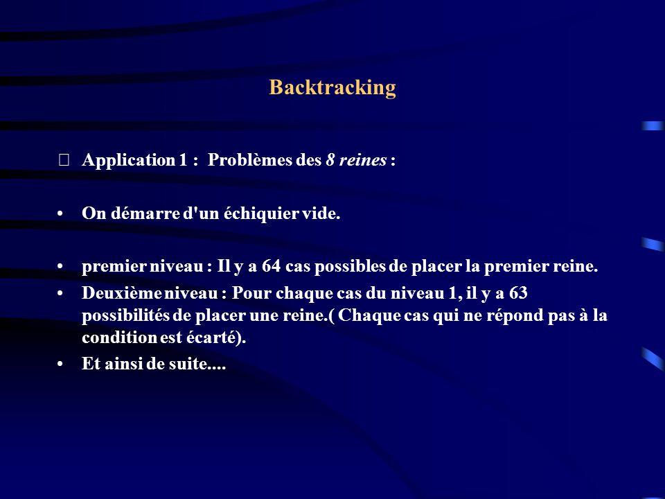 Backtracking Application 1 : Problèmes des 8 reines : On démarre d'un échiquier vide. premier niveau : Il y a 64 cas possibles de placer la premier r