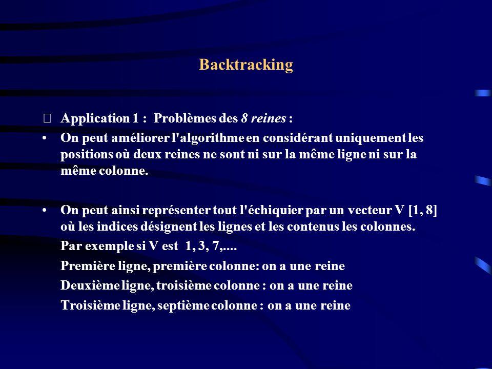 Backtracking Application 1 : Problèmes des 8 reines : On peut améliorer l'algorithme en considérant uniquement les positions où deux reines ne sont n