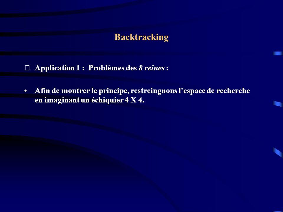 Backtracking Application 1 : Problèmes des 8 reines : Afin de montrer le principe, restreingnons l'espace de recherche en imaginant un échiquier 4 X