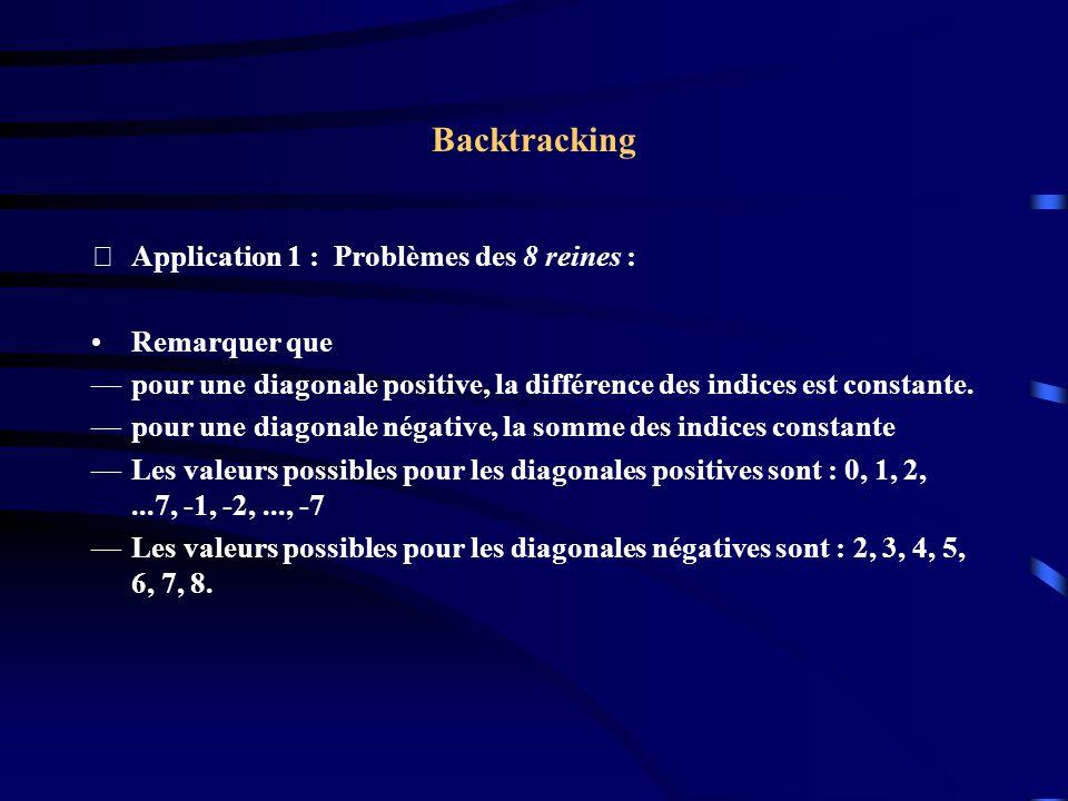 Backtracking Application 1 : Problèmes des 8 reines : Remarquer que —pour une diagonale positive, la différence des indices est constante. —pour une