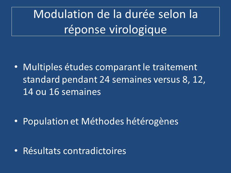 Modulation de la durée selon la réponse virologique Multiples études comparant le traitement standard pendant 24 semaines versus 8, 12, 14 ou 16 semaines Population et Méthodes hétérogènes Résultats contradictoires