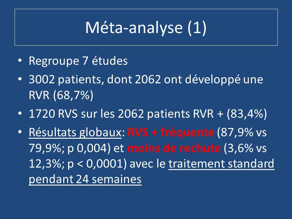 Méta-analyse (1) Regroupe 7 études 3002 patients, dont 2062 ont développé une RVR (68,7%) 1720 RVS sur les 2062 patients RVR + (83,4%) Résultats globaux: RVS + fréquente (87,9% vs 79,9%; p 0,004) et moins de rechute (3,6% vs 12,3%; p < 0,0001) avec le traitement standard pendant 24 semaines