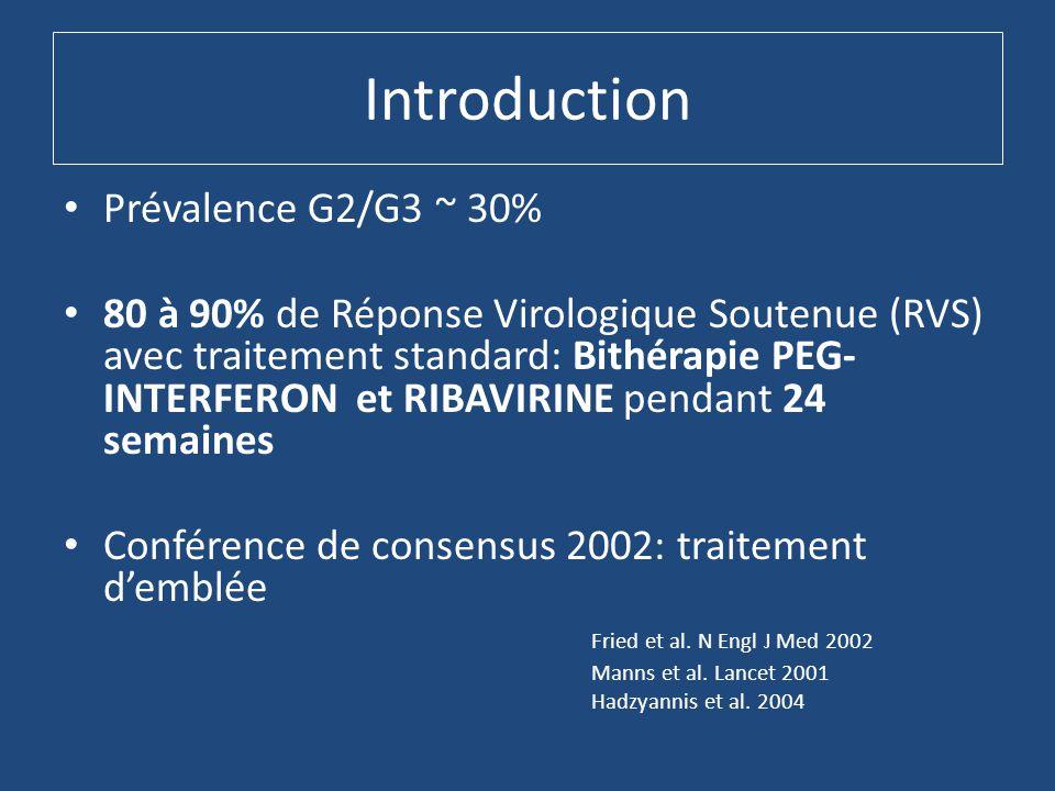Introduction Prévalence G2/G3 ~ 30% 80 à 90% de Réponse Virologique Soutenue (RVS) avec traitement standard: Bithérapie PEG- INTERFERON et RIBAVIRINE pendant 24 semaines Conférence de consensus 2002: traitement d'emblée Fried et al.