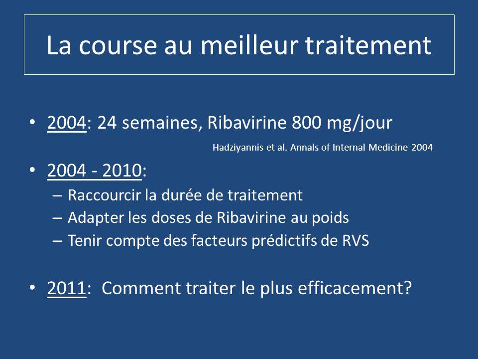La course au meilleur traitement 2004: 24 semaines, Ribavirine 800 mg/jour Hadziyannis et al.