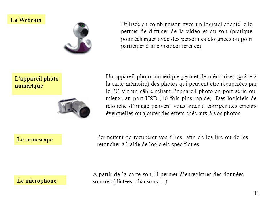 11 La Webcam Utilisée en combinaison avec un logiciel adapté, elle permet de diffuser de la vidéo et du son (pratique pour échanger avec des personnes