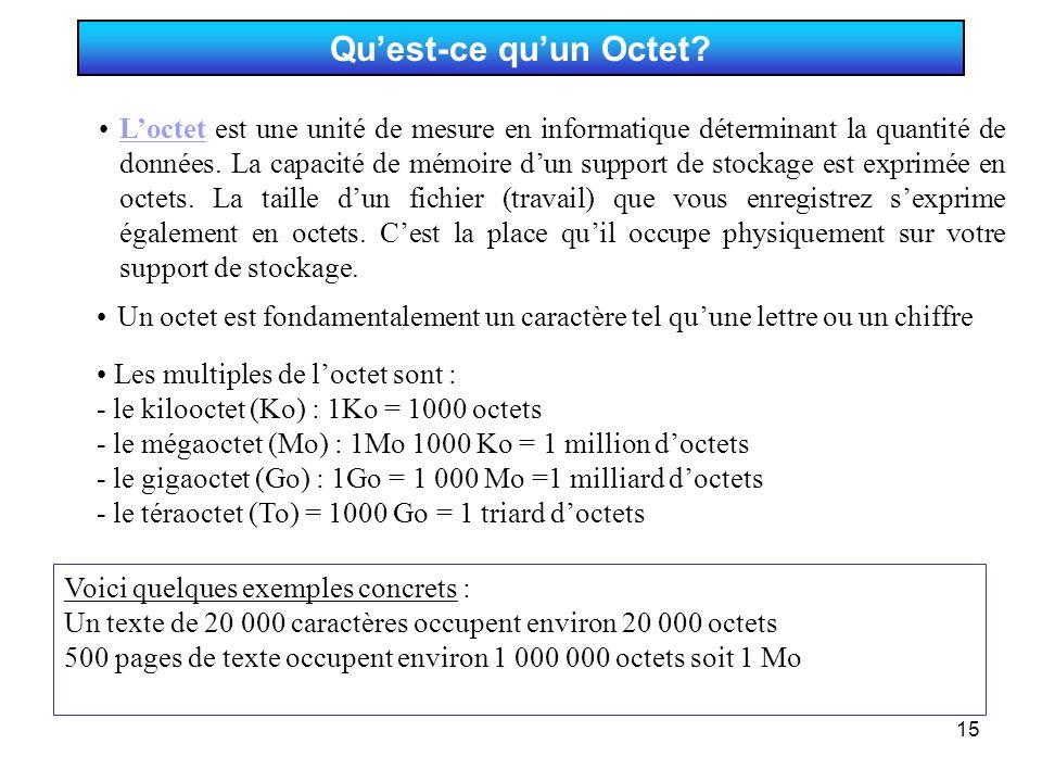 15 Qu'est-ce qu'un Octet? L'octet est une unité de mesure en informatique déterminant la quantité de données. La capacité de mémoire d'un support de s