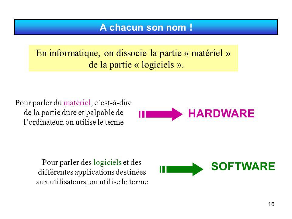 16 A chacun son nom ! En informatique, on dissocie la partie « matériel » de la partie « logiciels ». Pour parler du matériel, c'est-à-dire de la part