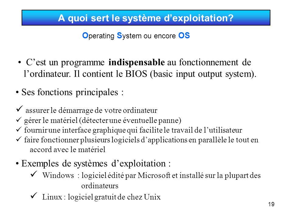 19 A quoi sert le système d'exploitation? C'est un programme indispensable au fonctionnement de l'ordinateur. Il contient le BIOS (basic input output