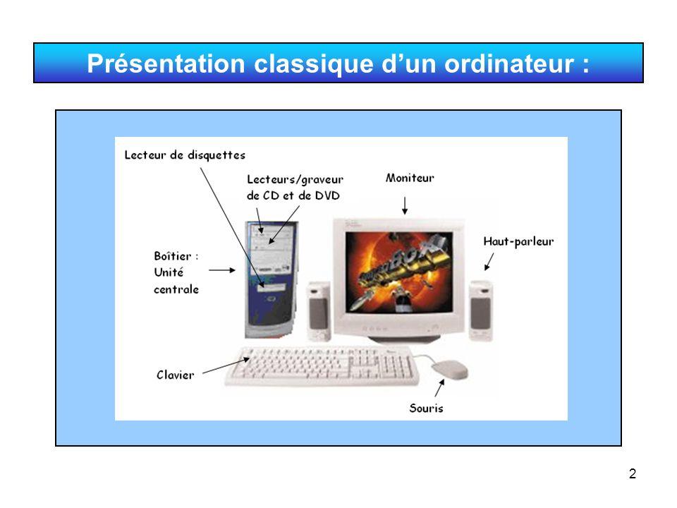 2 Présentation classique d'un ordinateur :