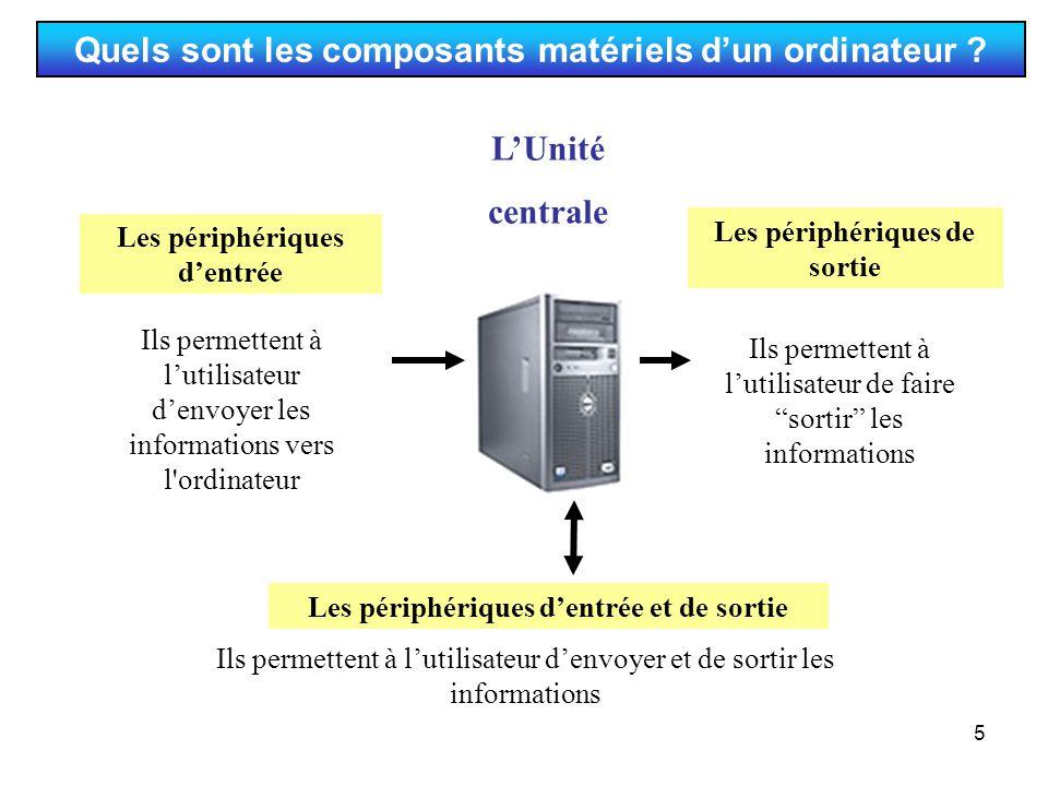 5 L'Unité centrale Les périphériques d'entrée Les périphériques de sortie Quels sont les composants matériels d'un ordinateur ? Ils permettent à l'uti